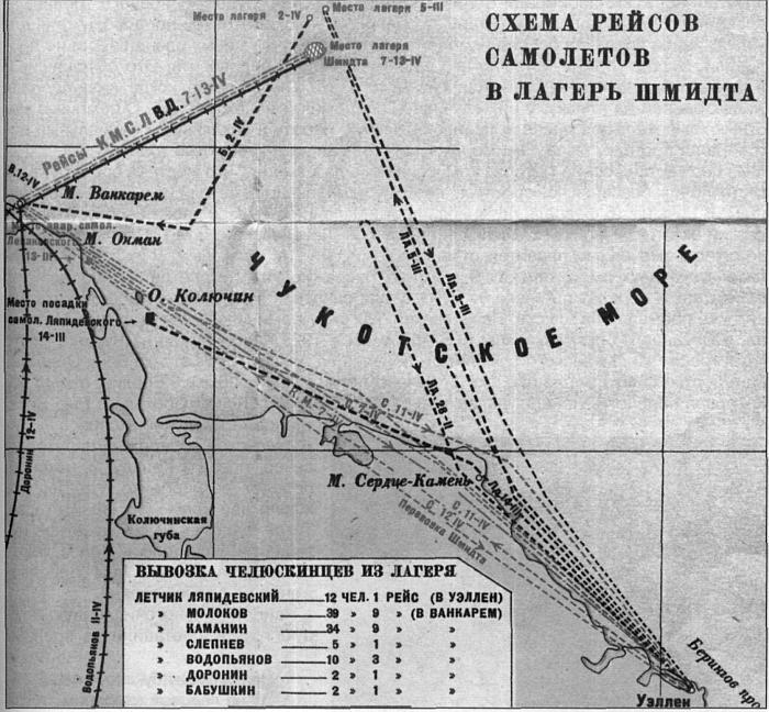 Схема рейсов самолетов в лагерь челюскинцев