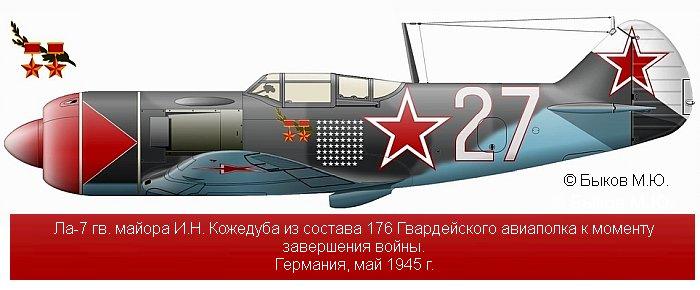 Самолеты асов: Иван Кожедуб. Комуфляжная окраска